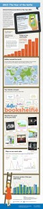 High-Res-Infographic-Selfie-Oxford-Dictionaries-Word-of-the-Year-2013-2