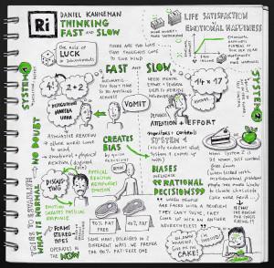 Thinking_Fast_Slow_Summary